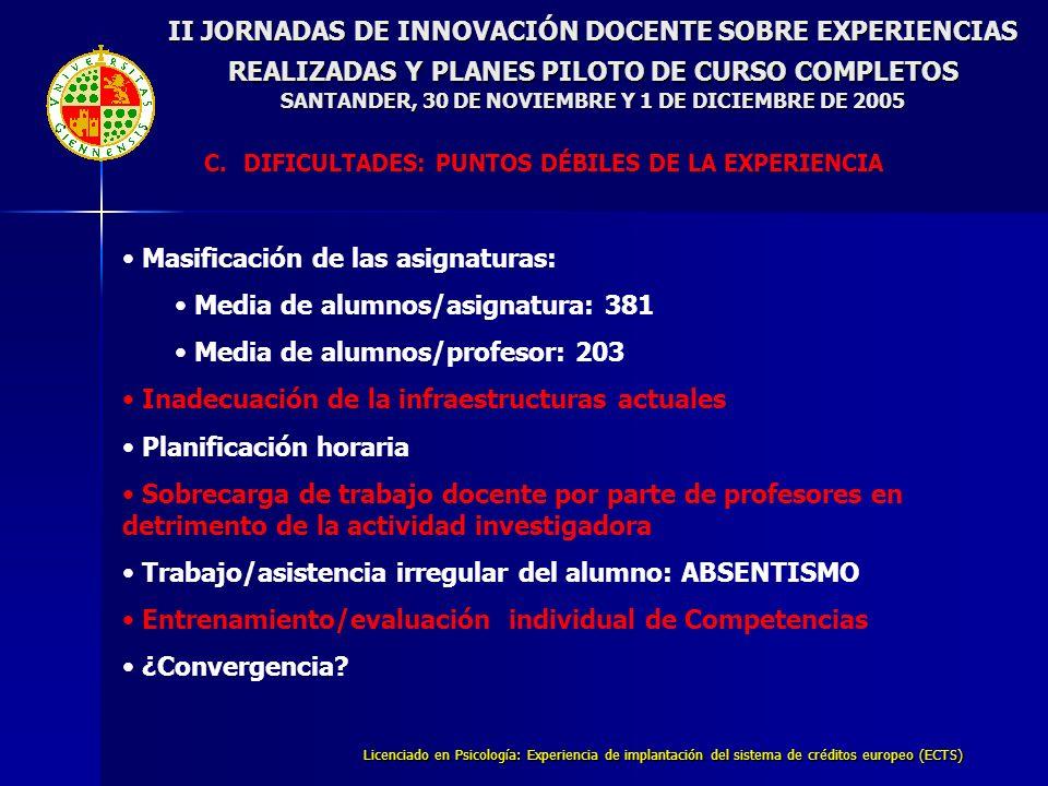 Licenciado en Psicología: Experiencia de implantación del sistema de créditos europeo (ECTS) II JORNADAS DE INNOVACIÓN DOCENTE SOBRE EXPERIENCIAS REALIZADAS Y PLANES PILOTO DE CURSO COMPLETOS SANTANDER, 30 DE NOVIEMBRE Y 1 DE DICIEMBRE DE 2005 C.DIFICULTADES: PUNTOS DÉBILES DE LA EXPERIENCIA Masificación de las asignaturas: Media de alumnos/asignatura: 381 Media de alumnos/profesor: 203 Inadecuación de la infraestructuras actuales Planificación horaria Sobrecarga de trabajo docente por parte de profesores en detrimento de la actividad investigadora Trabajo/asistencia irregular del alumno: ABSENTISMO Entrenamiento/evaluación individual de Competencias ¿Convergencia