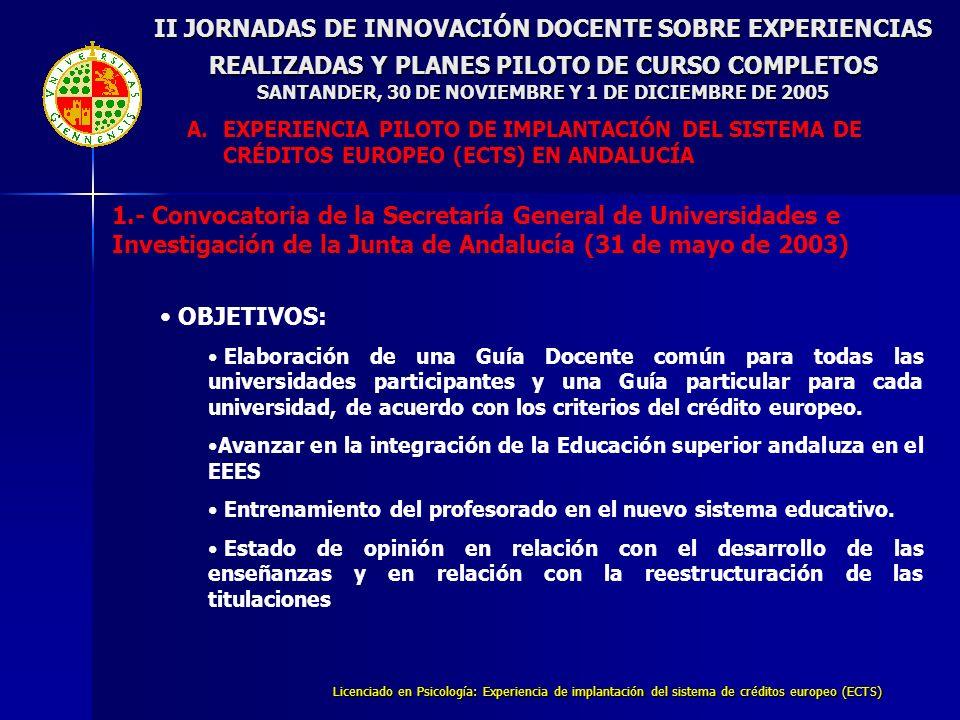 Licenciado en Psicología: Experiencia de implantación del sistema de créditos europeo (ECTS) II JORNADAS DE INNOVACIÓN DOCENTE SOBRE EXPERIENCIAS REALIZADAS Y PLANES PILOTO DE CURSO COMPLETOS SANTANDER, 30 DE NOVIEMBRE Y 1 DE DICIEMBRE DE 2005 B.EXPERIENCIA PILOTO EN LA TITULACIÓN DE PSICOLOGÍA DE LA UNIVERSIDAD DE JAÉN ASIGNATURA MOMENTO C.LRUC.ECTS HORAS DE TRABAJO DEL ALUMNO Percepción, atención y memoria Anual 1210250 Psicología fisiológica Anual 97,5188 Condicionamiento, aprendizaje, motivación y emoción Anual 97,5188 Evaluación psicológica Anual 97,5188 Psicometría 1º Cuatr.