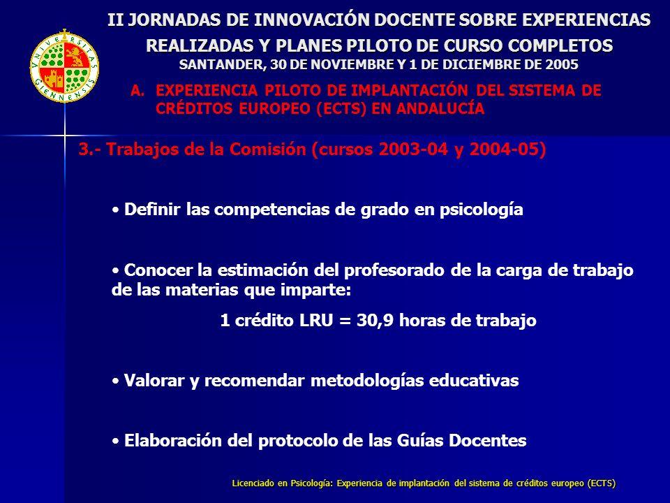 Licenciado en Psicología: Experiencia de implantación del sistema de créditos europeo (ECTS) II JORNADAS DE INNOVACIÓN DOCENTE SOBRE EXPERIENCIAS REALIZADAS Y PLANES PILOTO DE CURSO COMPLETOS SANTANDER, 30 DE NOVIEMBRE Y 1 DE DICIEMBRE DE 2005 C.DIFICULTADES: PUNTOS DÉBILES DE LA EXPERIENCIA Masificación de las asignaturas: Media de alumnos/asignatura: 381 Media de alumnos/profesor: 203 Inadecuación de la infraestructuras actuales Planificación horaria Sobrecarga de trabajo docente por parte de profesores en detrimento de la actividad investigadora Trabajo/asistencia irregular del alumno: ABSENTISMO Entrenamiento/evaluación individual de Competencias ¿Convergencia?