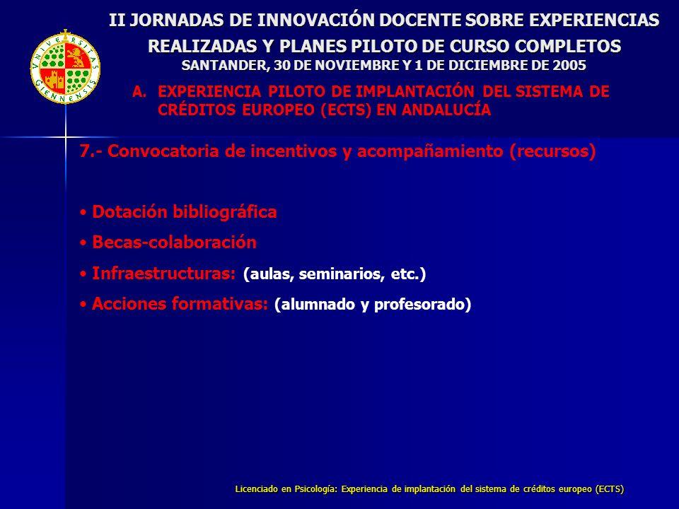Licenciado en Psicología: Experiencia de implantación del sistema de créditos europeo (ECTS) II JORNADAS DE INNOVACIÓN DOCENTE SOBRE EXPERIENCIAS REALIZADAS Y PLANES PILOTO DE CURSO COMPLETOS SANTANDER, 30 DE NOVIEMBRE Y 1 DE DICIEMBRE DE 2005 E.PERSPECTIVAS DE FUTURO Responsabilidad compartida de la actividad docente (equipo docente) Coordinación de la labor docente orientada hacia objetivos comunes Definición de perfiles profesionales Metodologías docentes compartidas Nuevas estructuras organizativas de los centros ¿Coste cero.