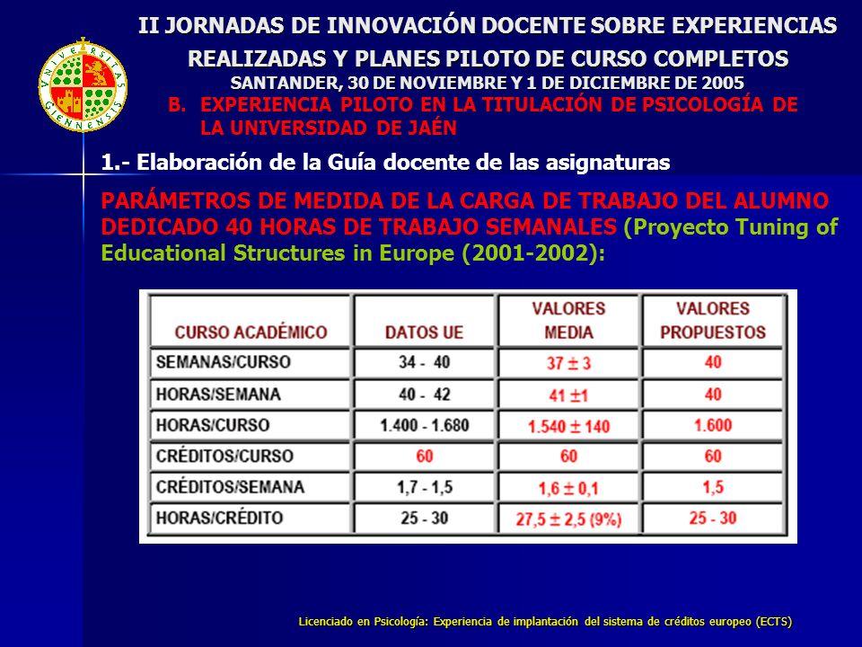 Licenciado en Psicología: Experiencia de implantación del sistema de créditos europeo (ECTS) II JORNADAS DE INNOVACIÓN DOCENTE SOBRE EXPERIENCIAS REALIZADAS Y PLANES PILOTO DE CURSO COMPLETOS SANTANDER, 30 DE NOVIEMBRE Y 1 DE DICIEMBRE DE 2005 B.EXPERIENCIA PILOTO EN LA TITULACIÓN DE PSICOLOGÍA DE LA UNIVERSIDAD DE JAÉN 4.- Actividades informativas y formativas A.ALUMNOS: Jornadas de acogida a alumnos de nuevo ingreso (septiembre): presentación de la experiencia piloto y de la Guía docente de la titulación.