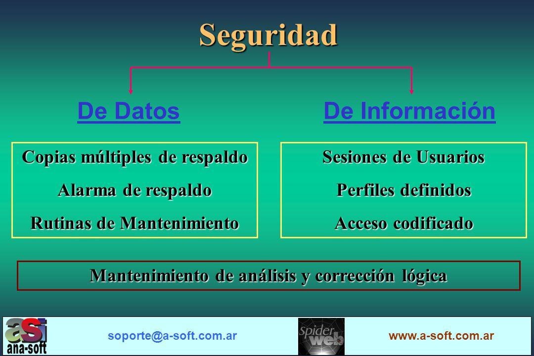 Claridad Diseño AmigableEntorno Gráfico Ayuda Interactiva Ayuda HTML soporte@a-soft.com.ar www.a-soft.com.ar