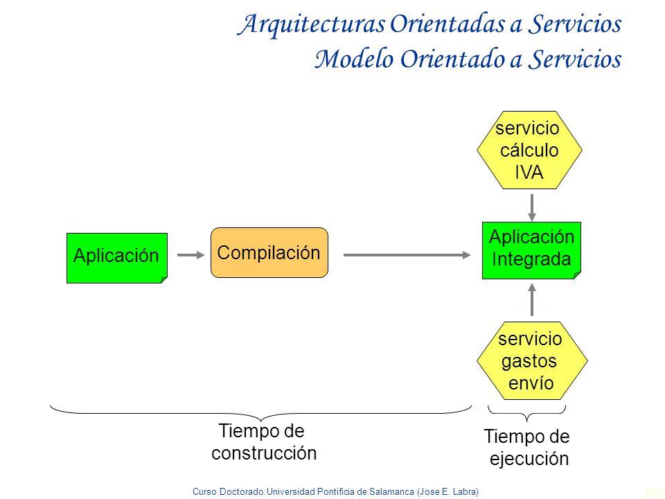 Curso Doctorado:Universidad Pontificia de Salamanca (Jose E. Labra) 107 Arquitecturas Orientadas a Servicios Modelo Orientado a Servicios Aplicación C