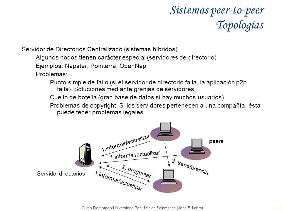 Curso Doctorado:Universidad Pontificia de Salamanca (Jose E. Labra) 119 Sistemas peer-to-peer Topologías Servidor de Directorios Centralizado (sistema