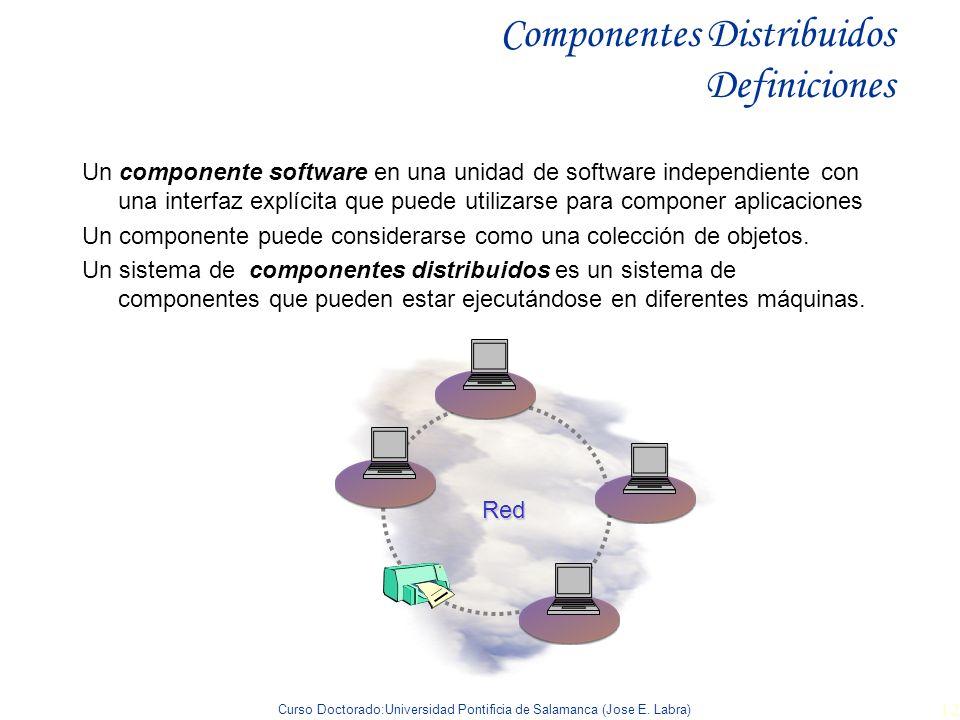 Curso Doctorado:Universidad Pontificia de Salamanca (Jose E. Labra) 12 Componentes Distribuidos Definiciones Un componente software en una unidad de s