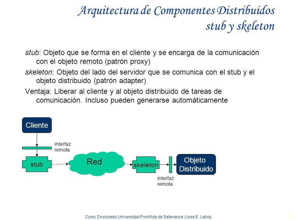 Curso Doctorado:Universidad Pontificia de Salamanca (Jose E. Labra) 18 Arquitectura de Componentes Distribuidos stub y skeleton stub: Objeto que se fo