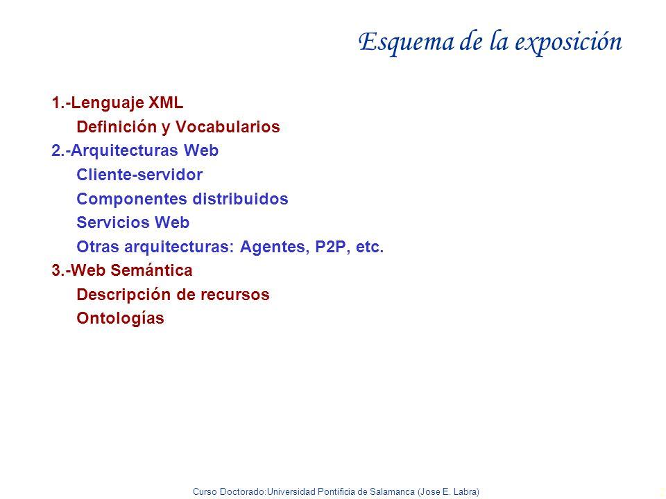 Curso Doctorado:Universidad Pontificia de Salamanca (Jose E. Labra) 2 Esquema de la exposición 1.-Lenguaje XML Definición y Vocabularios 2.-Arquitectu