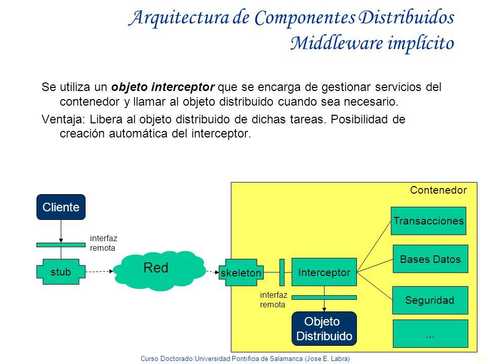 Curso Doctorado:Universidad Pontificia de Salamanca (Jose E. Labra) 20 Arquitectura de Componentes Distribuidos Middleware implícito Cliente stub Red