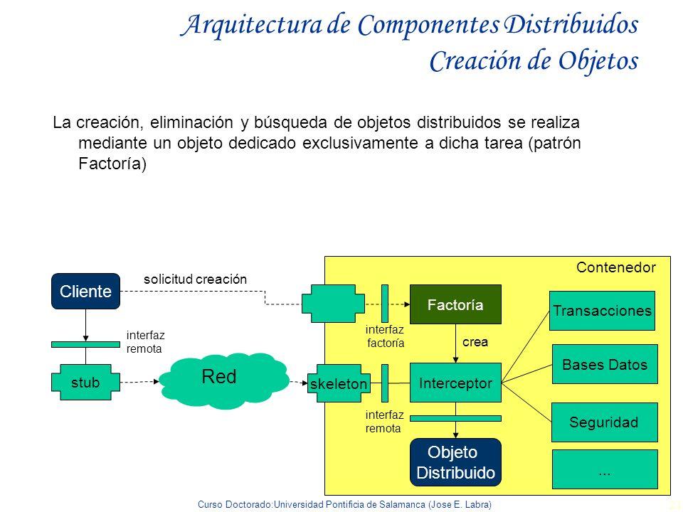 Curso Doctorado:Universidad Pontificia de Salamanca (Jose E. Labra) 21 Arquitectura de Componentes Distribuidos Creación de Objetos La creación, elimi