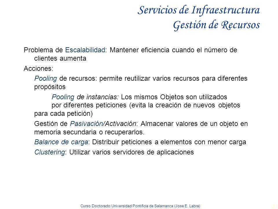 Curso Doctorado:Universidad Pontificia de Salamanca (Jose E. Labra) 23 Servicios de Infraestructura Gestión de Recursos Problema de Escalabilidad: Man