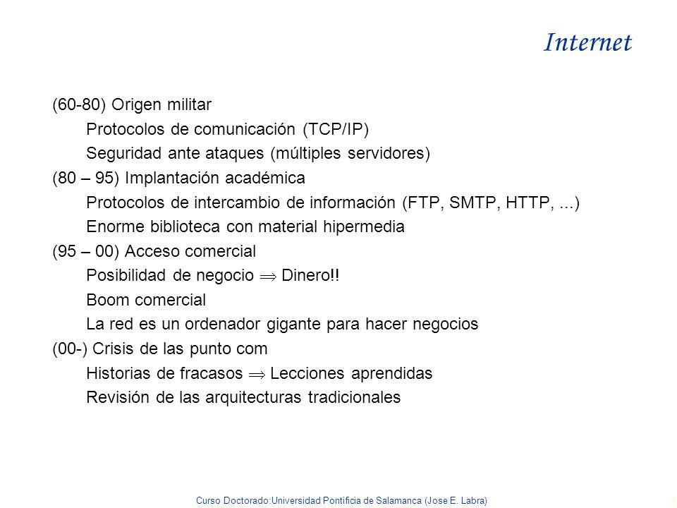 Curso Doctorado:Universidad Pontificia de Salamanca (Jose E. Labra) 3 Internet (60-80) Origen militar Protocolos de comunicación (TCP/IP) Seguridad an