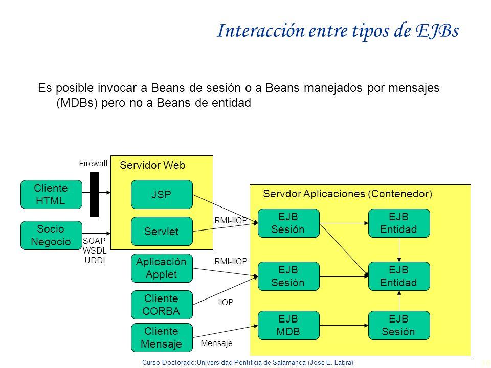 Curso Doctorado:Universidad Pontificia de Salamanca (Jose E. Labra) 36 Interacción entre tipos de EJBs Es posible invocar a Beans de sesión o a Beans