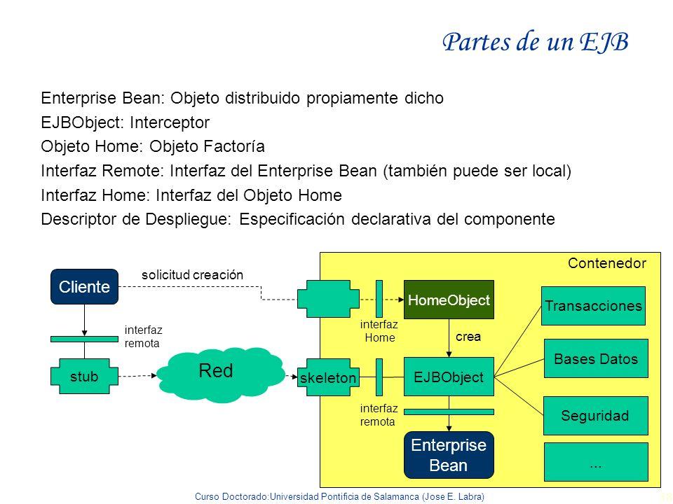 Curso Doctorado:Universidad Pontificia de Salamanca (Jose E. Labra) 38 Partes de un EJB Enterprise Bean: Objeto distribuido propiamente dicho EJBObjec