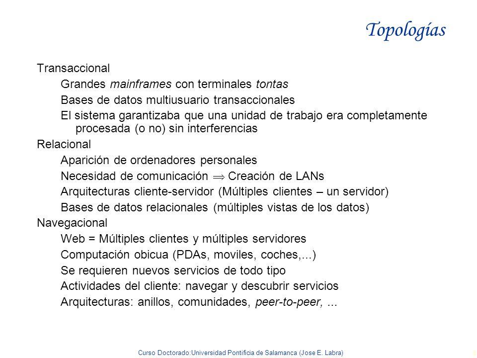Curso Doctorado:Universidad Pontificia de Salamanca (Jose E. Labra) 4 Topologías Transaccional Grandes mainframes con terminales tontas Bases de datos