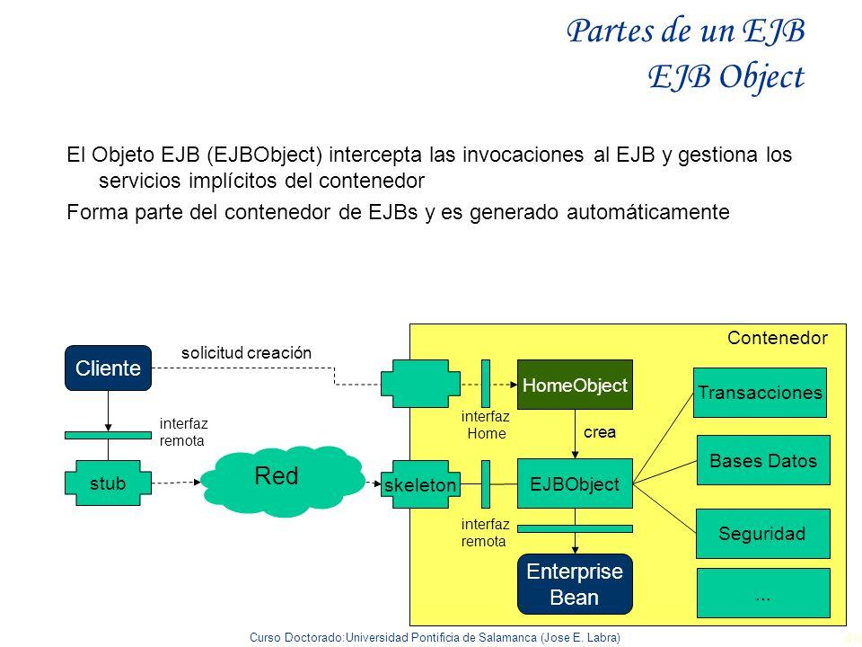 Curso Doctorado:Universidad Pontificia de Salamanca (Jose E. Labra) 40 Partes de un EJB EJB Object El Objeto EJB (EJBObject) intercepta las invocacion