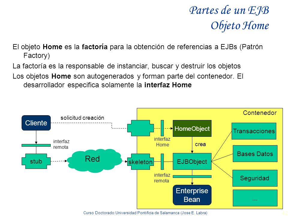 Curso Doctorado:Universidad Pontificia de Salamanca (Jose E. Labra) 42 Partes de un EJB Objeto Home El objeto Home es la factoría para la obtención de