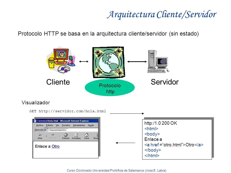Curso Doctorado:Universidad Pontificia de Salamanca (Jose E. Labra) 5 Arquitectura Cliente/Servidor Protocolo HTTP se basa en la arquitectura cliente/