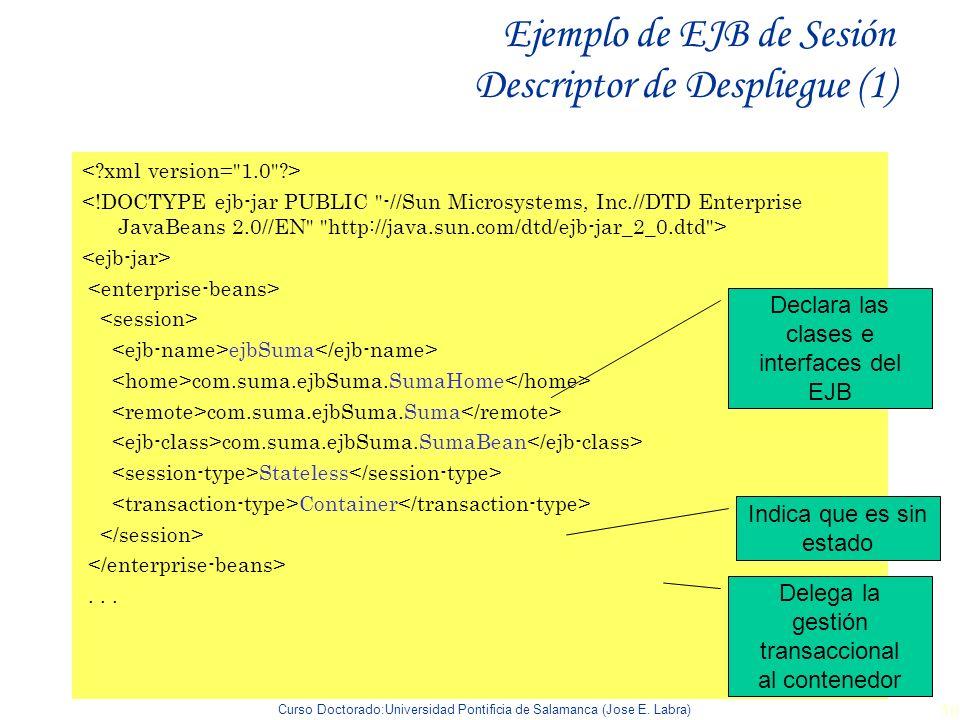 Curso Doctorado:Universidad Pontificia de Salamanca (Jose E. Labra) 50 Ejemplo de EJB de Sesión Descriptor de Despliegue (1) ejbSuma com.suma.ejbSuma.