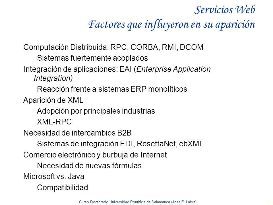 Curso Doctorado:Universidad Pontificia de Salamanca (Jose E. Labra) 59 Servicios Web Factores que influyeron en su aparición Computación Distribuida: