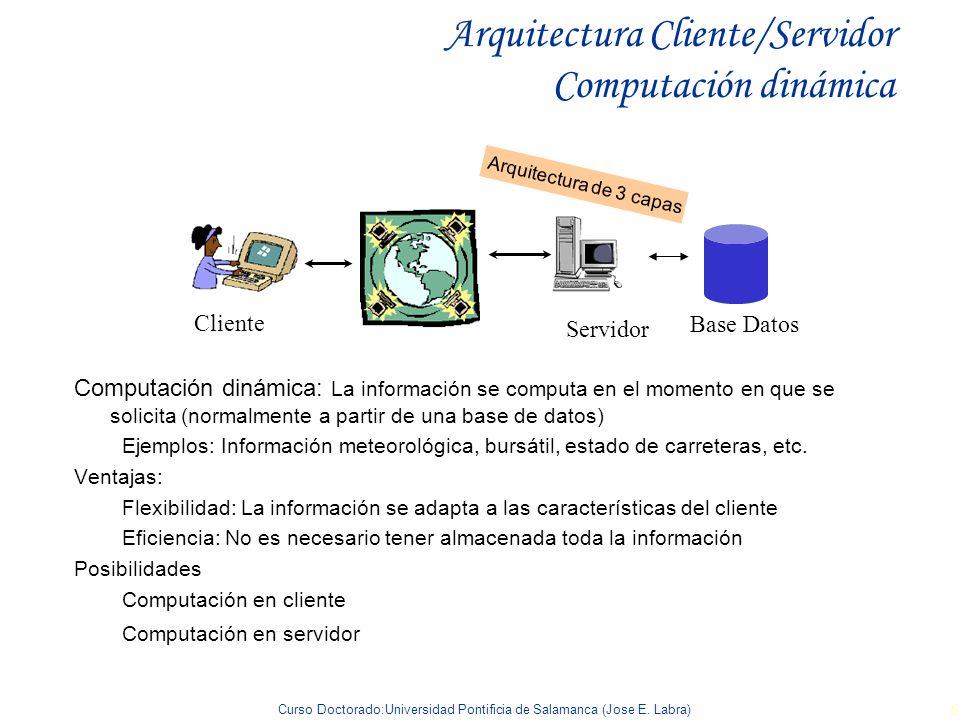 Curso Doctorado:Universidad Pontificia de Salamanca (Jose E. Labra) 6 Arquitectura Cliente/Servidor Computación dinámica Computación dinámica: La info
