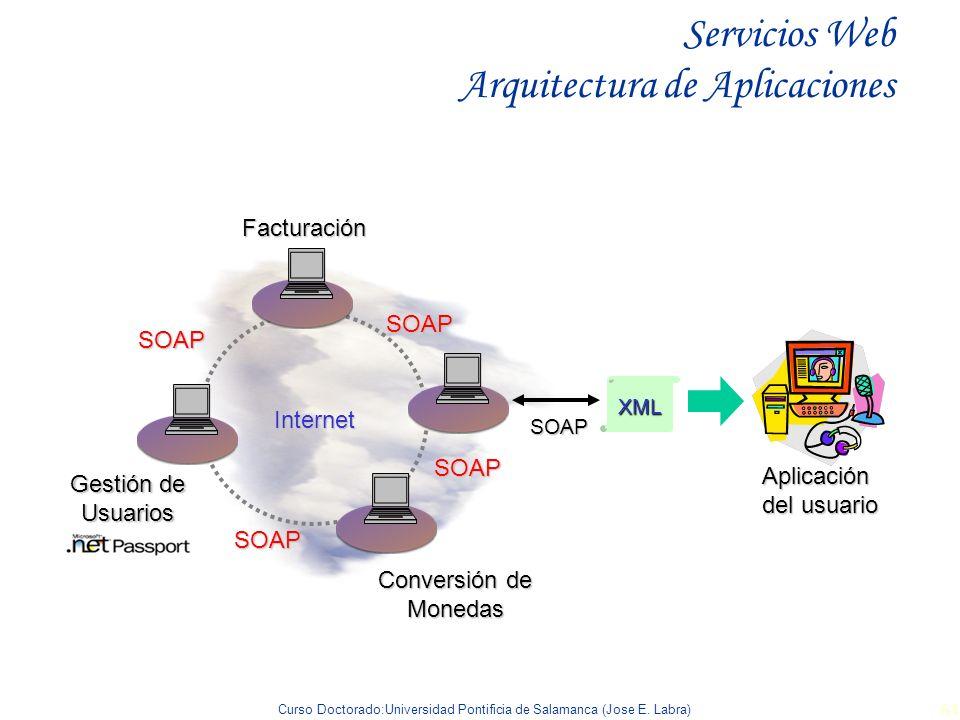 Curso Doctorado:Universidad Pontificia de Salamanca (Jose E. Labra) 64 SOAP SOAP SOAP SOAP Internet Conversión de MonedasFacturación Gestión de Usuari