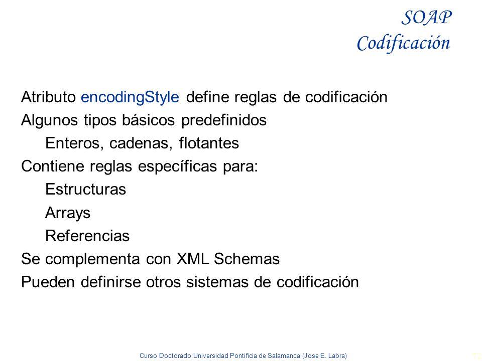 Curso Doctorado:Universidad Pontificia de Salamanca (Jose E. Labra) 72 Atributo encodingStyle define reglas de codificación Algunos tipos básicos pred