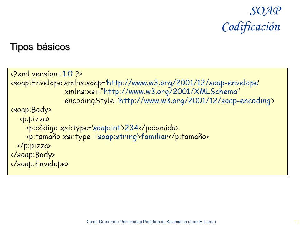 Curso Doctorado:Universidad Pontificia de Salamanca (Jose E. Labra) 73 <soap:Envelope xmlns:soap=http://www.w3.org/2001/12/soap-envelope xmlns:xsi=htt