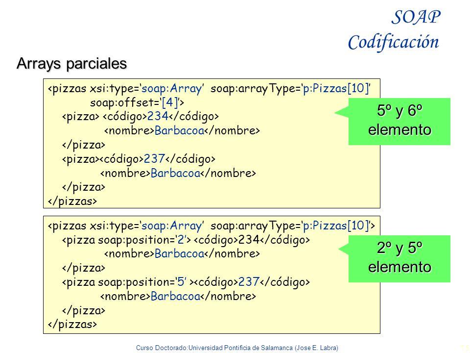 Curso Doctorado:Universidad Pontificia de Salamanca (Jose E. Labra) 75 Arrays parciales <pizzas xsi:type=soap:Array soap:arrayType=p:Pizzas[10] soap:o
