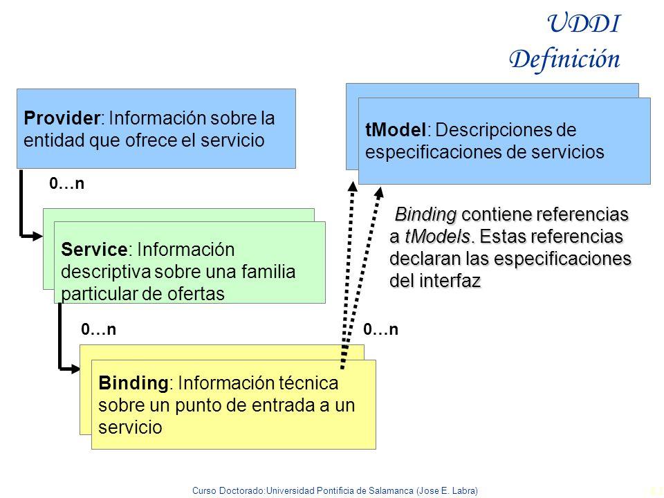 Curso Doctorado:Universidad Pontificia de Salamanca (Jose E. Labra) 83 Provider: Información sobre la entidad que ofrece el servicio 0…n Service: Info