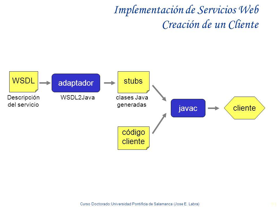 Curso Doctorado:Universidad Pontificia de Salamanca (Jose E. Labra) 91 Implementación de Servicios Web Creación de un Cliente WSDL Descripción del ser