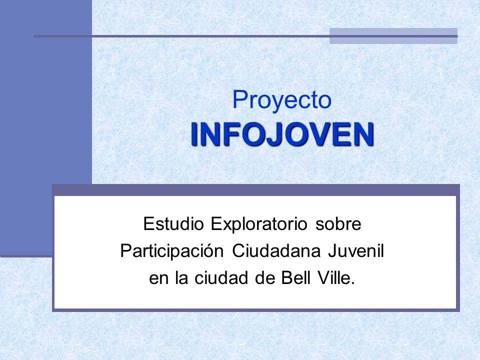 INFOJOVEN Proyecto INFOJOVEN Estudio Exploratorio sobre Participación Ciudadana Juvenil en la ciudad de Bell Ville.