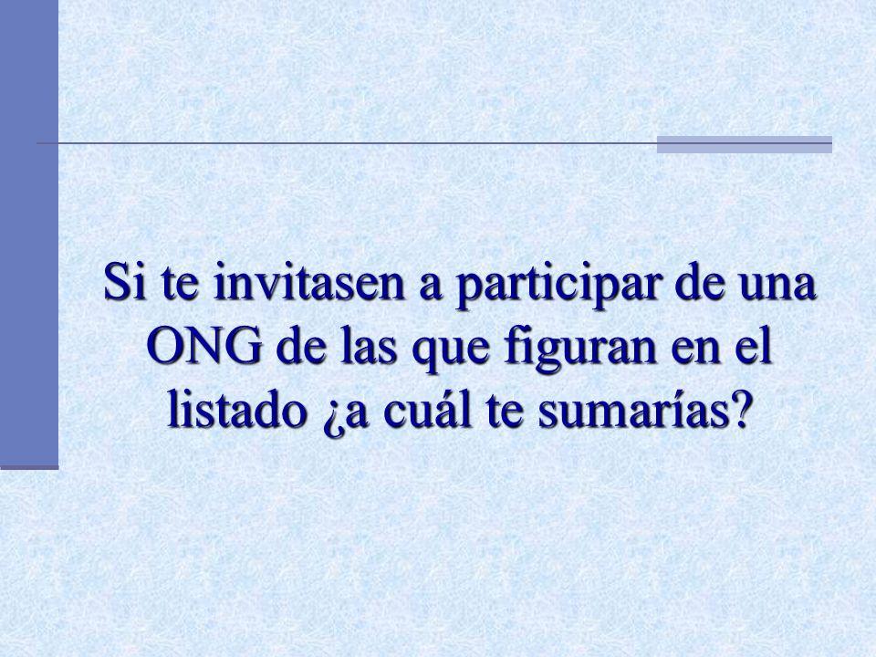 Si te invitasen a participar de una ONG de las que figuran en el listado ¿a cuál te sumarías