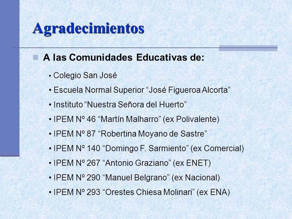 Agradecimientos A las Comunidades Educativas de: Colegio San José Escuela Normal Superior José Figueroa Alcorta Instituto Nuestra Señora del Huerto IP