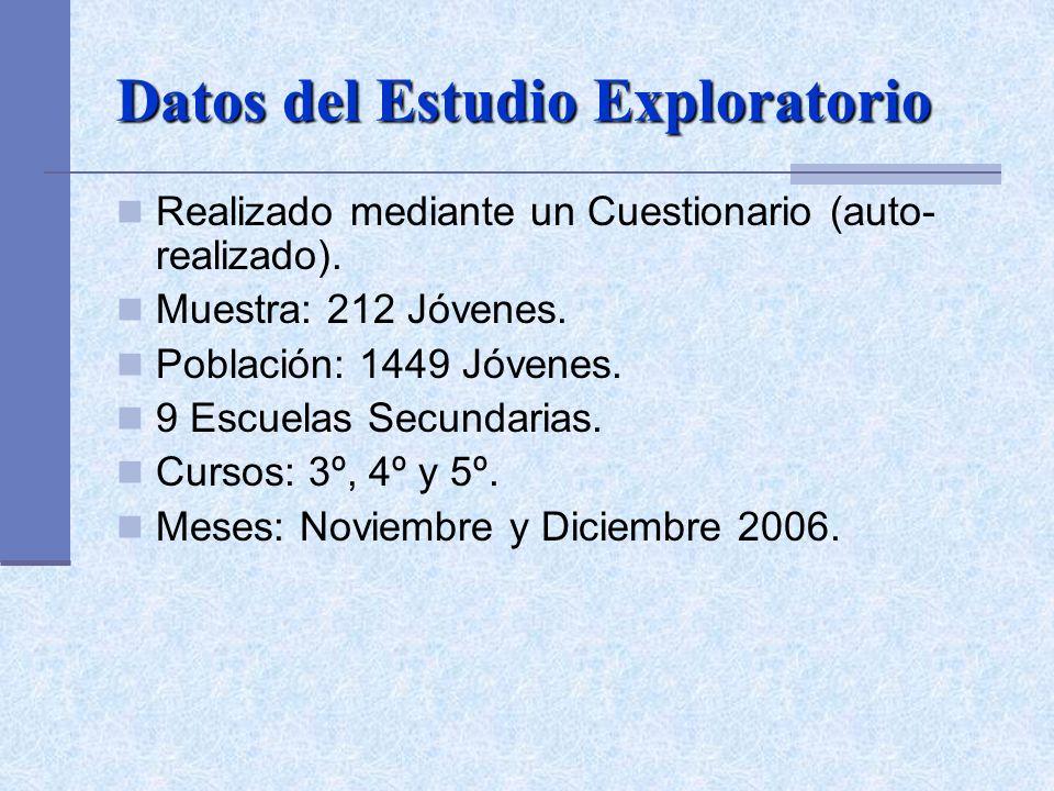 Datos del Estudio Exploratorio Realizado mediante un Cuestionario (auto- realizado). Muestra: 212 Jóvenes. Población: 1449 Jóvenes. 9 Escuelas Secunda