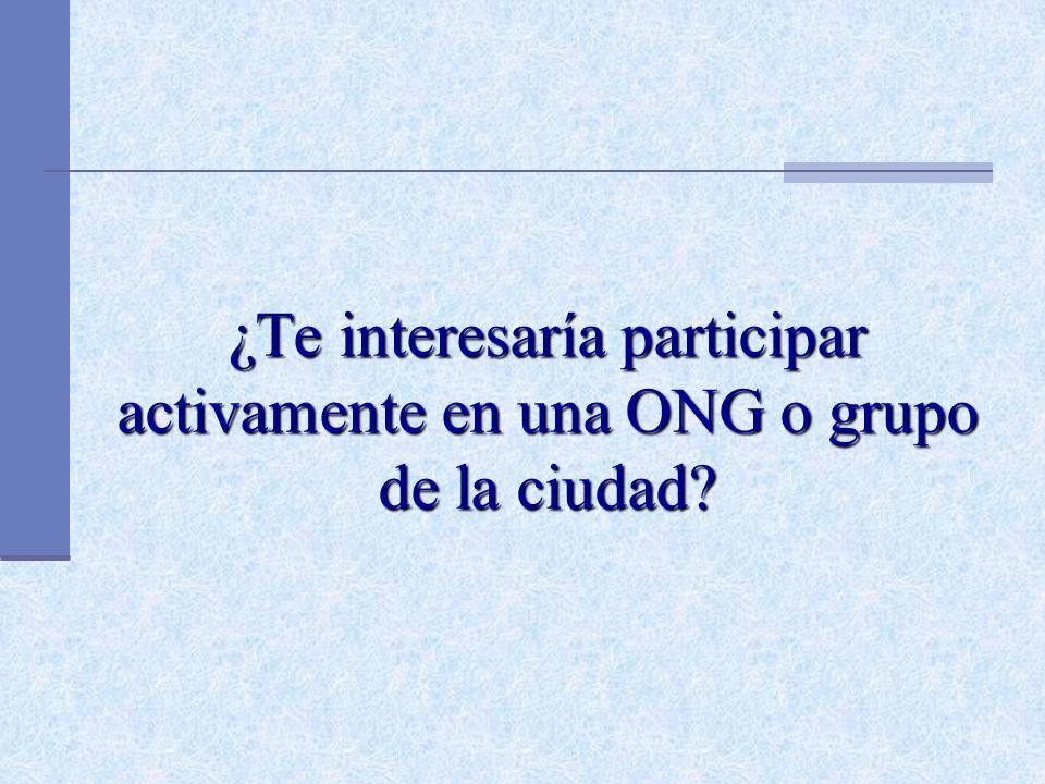 ¿Te interesaría participar activamente en una ONG o grupo de la ciudad?