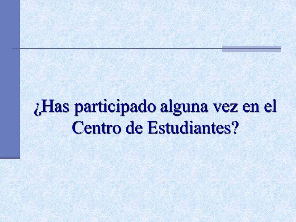 ¿Has participado alguna vez en el Centro de Estudiantes?