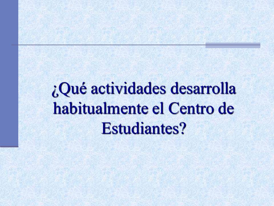 ¿Qué actividades desarrolla habitualmente el Centro de Estudiantes?