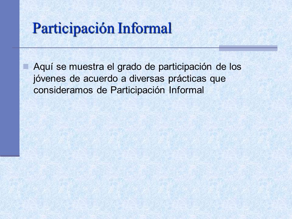 Participación Informal Aquí se muestra el grado de participación de los jóvenes de acuerdo a diversas prácticas que consideramos de Participación Informal