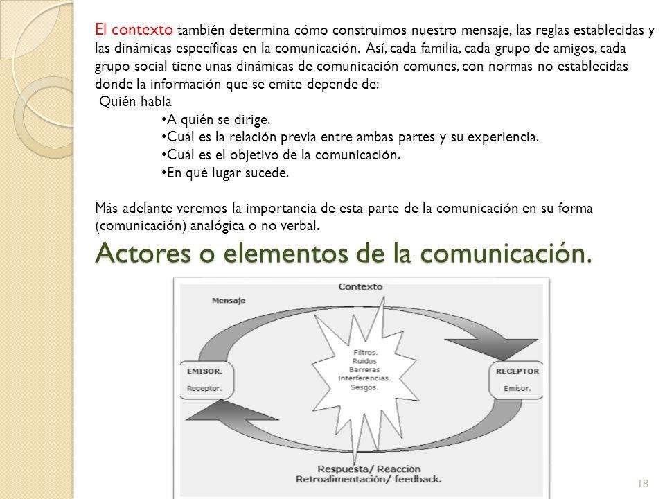 18 El contexto también determina cómo construimos nuestro mensaje, las reglas establecidas y las dinámicas específicas en la comunicación. Así, cada f