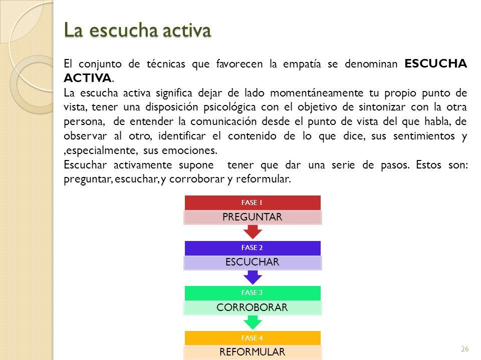 26 La escucha activa El conjunto de técnicas que favorecen la empatía se denominan ESCUCHA ACTIVA. La escucha activa significa dejar de lado momentáne