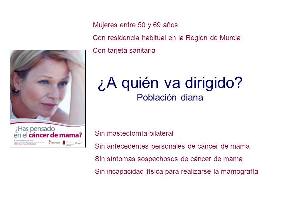 ¿A quién va dirigido? Población diana Mujeres entre 50 y 69 años Con residencia habitual en la Región de Murcia Con tarjeta sanitaria Sin mastectomía