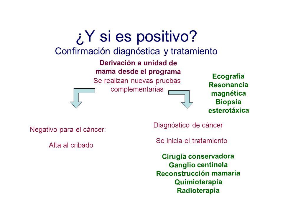 ¿Y si es positivo? Confirmación diagnóstica y tratamiento Derivación a unidad de mama desde el programa Se realizan nuevas pruebas complementarias Dia