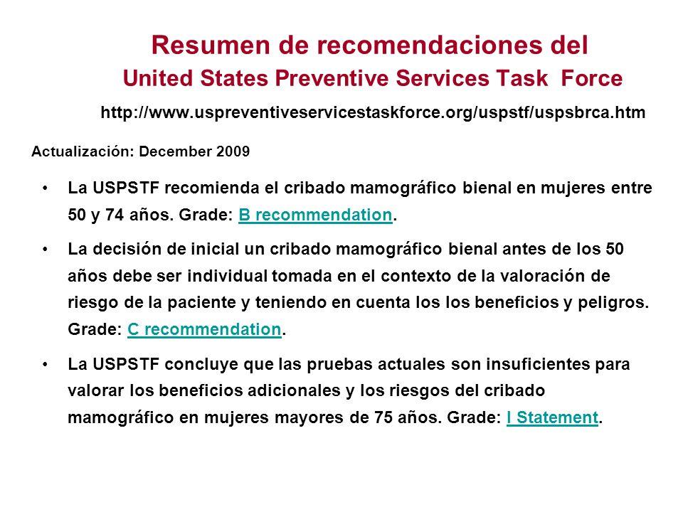 Resumen de recomendaciones del United States Preventive Services Task Force http://www.uspreventiveservicestaskforce.org/uspstf/uspsbrca.htm La USPSTF