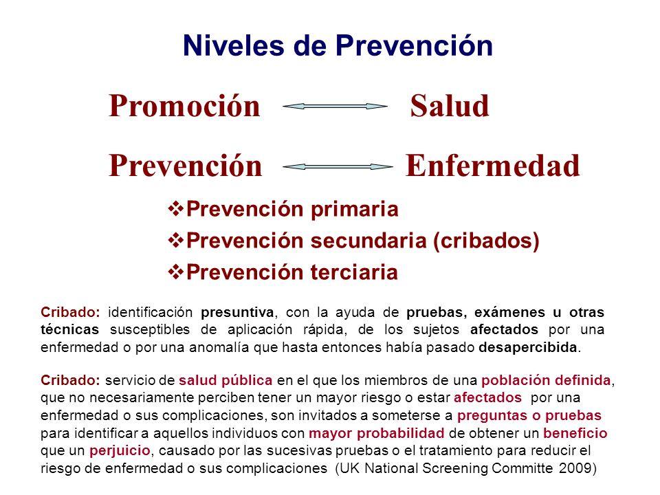 Niveles de Prevención Prevención primaria Prevención secundaria (cribados) Prevención terciaria Promoción Salud Prevención Enfermedad Cribado: identif