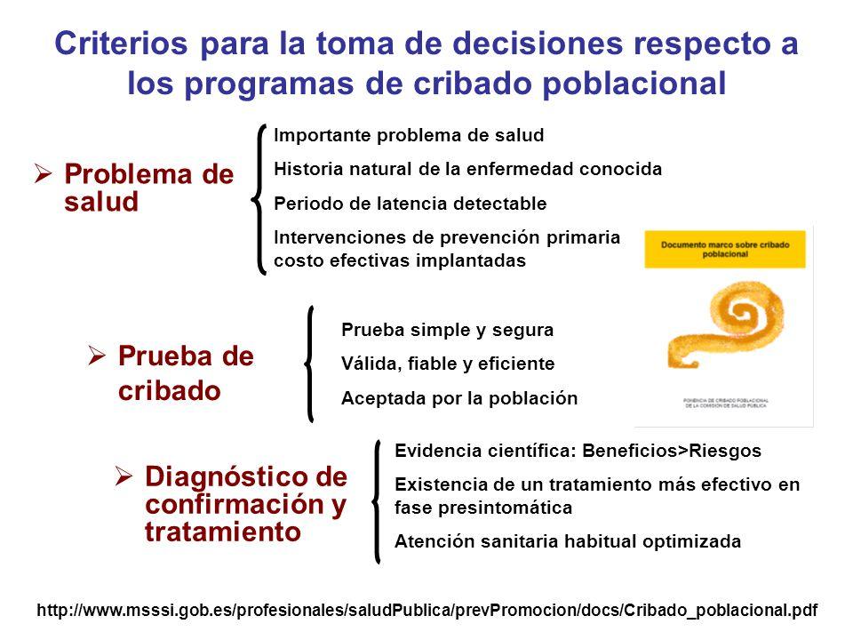 Criterios para la toma de decisiones respecto a los programas de cribado poblacional Problema de salud Prueba de cribado Importante problema de salud