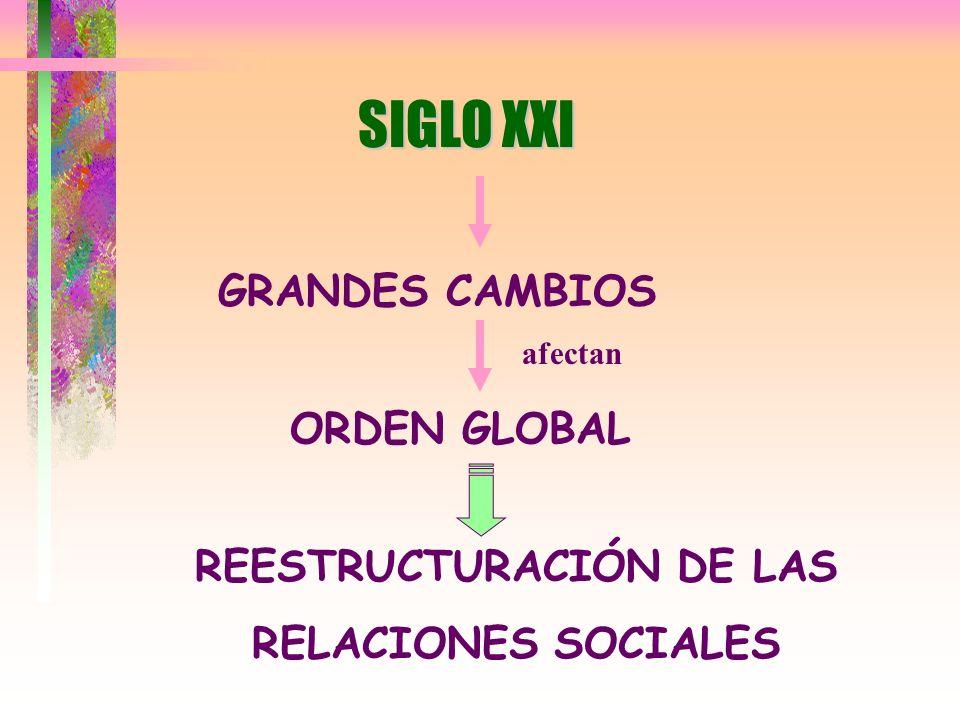SIGLO XXI GRANDES CAMBIOS afectan ORDEN GLOBAL REESTRUCTURACIÓN DE LAS RELACIONES SOCIALES