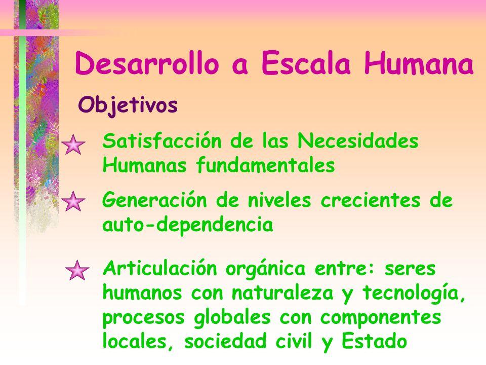 Desarrollo a Escala Humana Objetivos Satisfacción de las Necesidades Humanas fundamentales Generación de niveles crecientes de auto-dependencia Articu