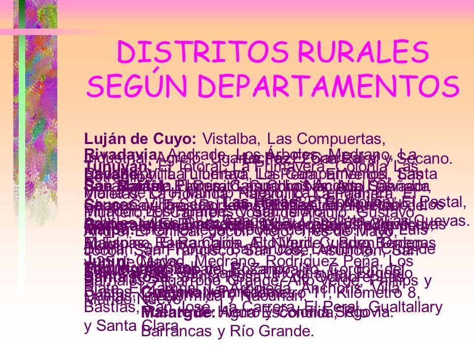 DISTRITOS RURALES SEGÚN DEPARTAMENTOS General Alvear: Ciudad, Bowen, San Pedro del Atuel. Guaymallén: Kilómetro 11, Kilómetro 8, Puente de Hierro y Co
