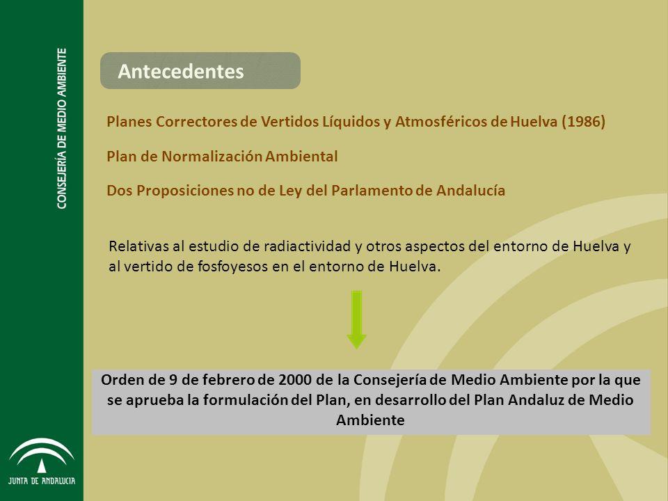 Planes Correctores de Vertidos Líquidos y Atmosféricos de Huelva (1986) Plan de Normalización Ambiental Dos Proposiciones no de Ley del Parlamento de Andalucía Orden de 9 de febrero de 2000 de la Consejería de Medio Ambiente por la que se aprueba la formulación del Plan, en desarrollo del Plan Andaluz de Medio Ambiente Relativas al estudio de radiactividad y otros aspectos del entorno de Huelva y al vertido de fosfoyesos en el entorno de Huelva.