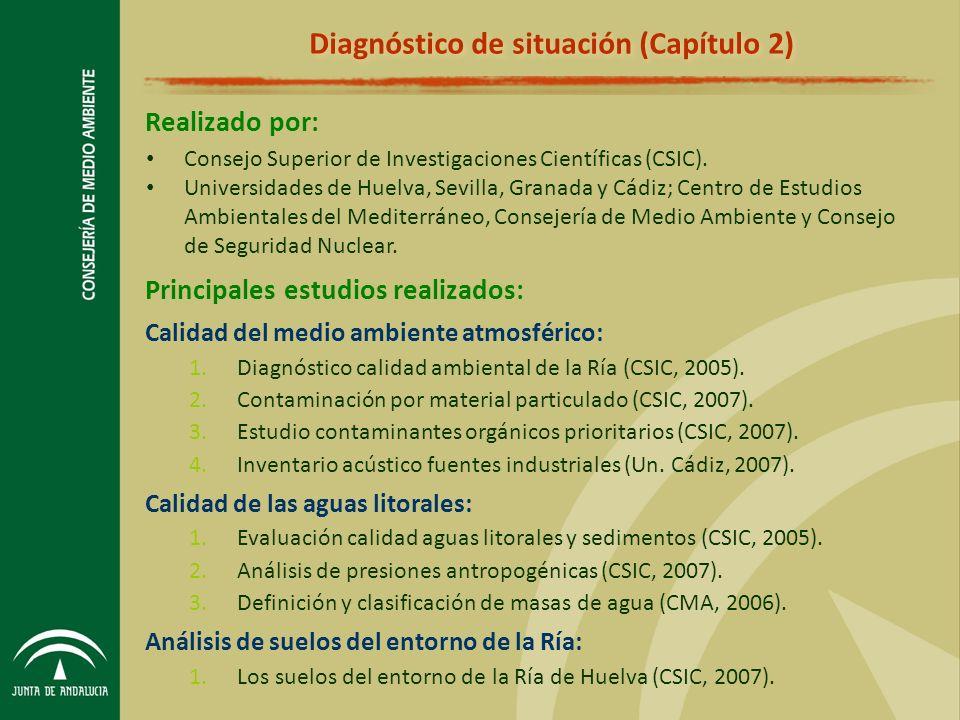 Calidad del medio ambiente atmosférico: 1.Diagnóstico calidad ambiental de la Ría (CSIC, 2005).